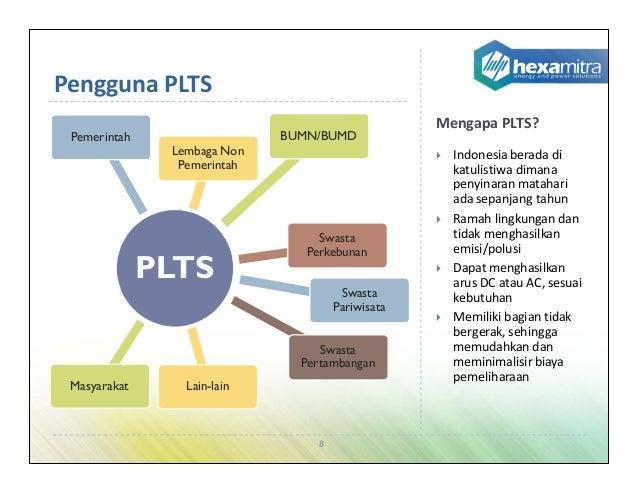 Presentasi plts pembangkit listrik tenaga surya peta radiasi matahari di indonesia sumber lapan 7 8 ccuart Choice Image