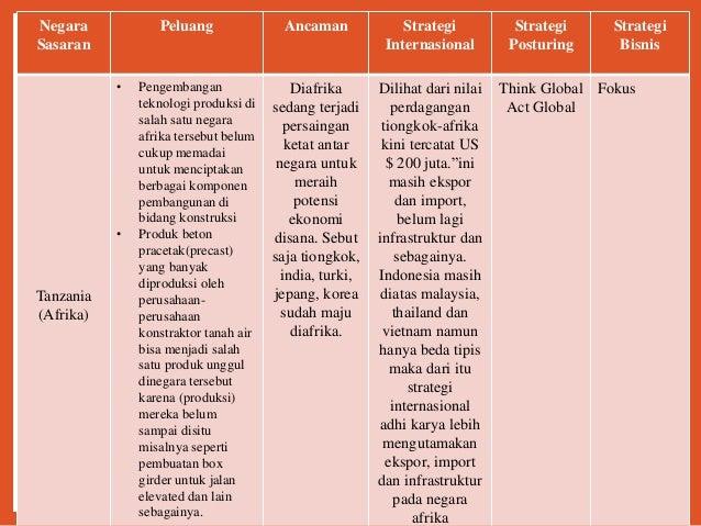 Citi strategi perdagangan portofolio global