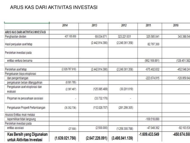 Analisis Laporan Keuangan Menggunakan Metode Perbandingan