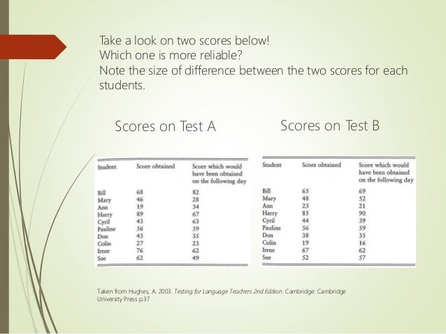 Take a look on two scores below! Which one is more reliable? Note the size of difference between the two scores for each s...