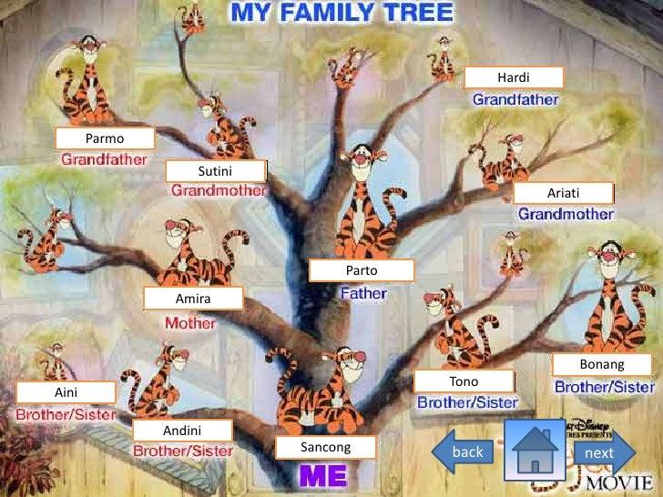Presentasi bagan 1 keluargasilsilahdalam suatu struktur pohon back next 5 ccuart Images