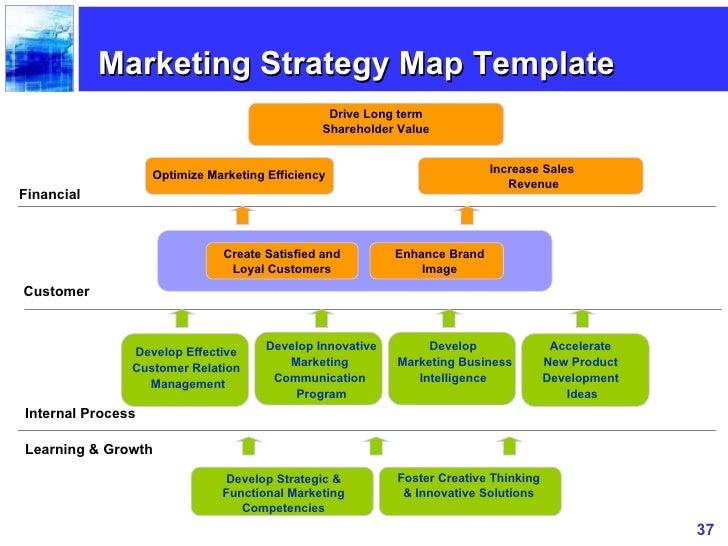 contoh bsc dan peta strategi bisnis
