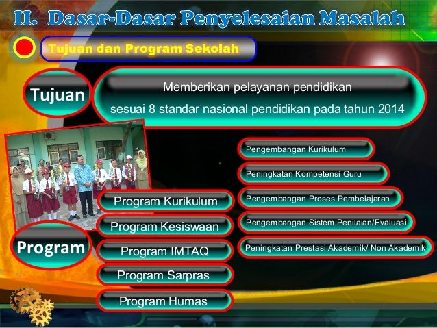 Best Practice Guru Berprestasi Sd Tahun 2014 Bang Jon Sd Plus Rah
