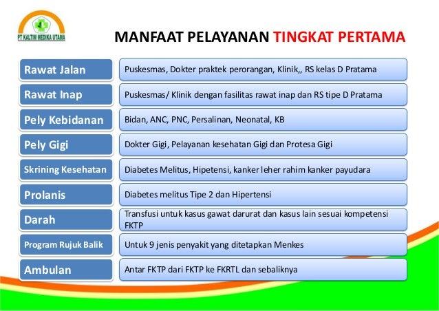 Presentasi Cob Coordination Of Benefit Bpjs Kesehatan Hrcr