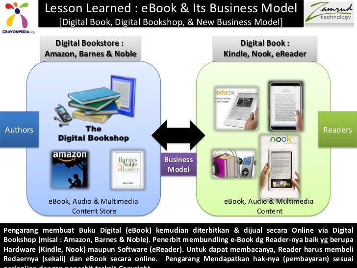 business model generation pdf ebook