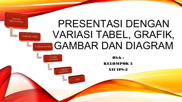 Presentasi dengan variasi tabel grafik gambar presentasi dengan variasi tabel grafik gambar dan diagram oleh kelompok 3 xii ips ccuart Gallery