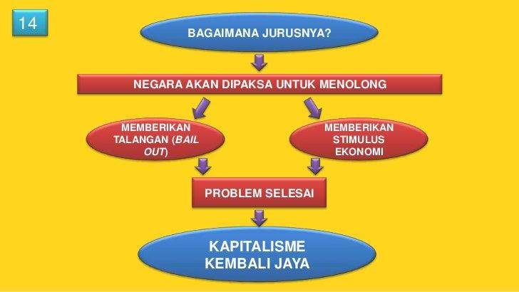 Sistem perdagangan pamungkas