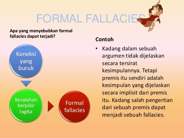 List of fallacies