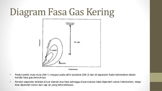 Diagram fasa pdf 53 images sifat aplikasi dan pemrosesan logam diagram fasa pdf diagram fasa fluida gallery how to guide and refrence diagram fasa ccuart Image collections