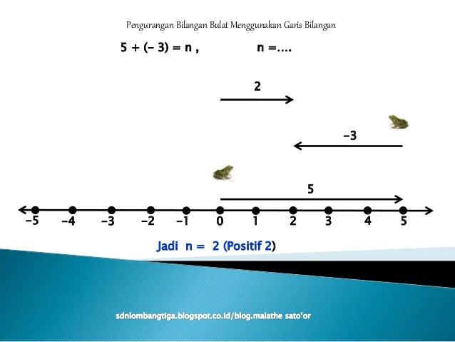 Presentasi garis bilangan bulat ccuart Choice Image
