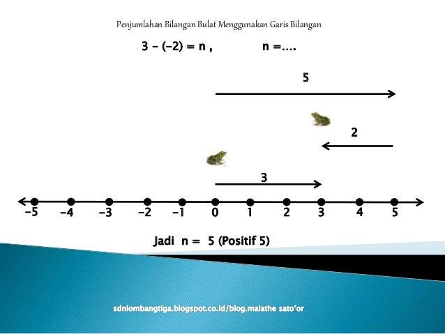 Presentasi garis bilangan bulat ccuart Gallery