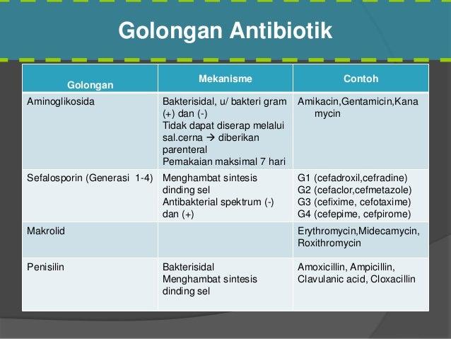daftar obat golongan steroid