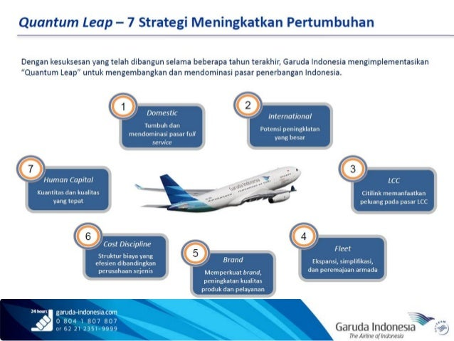 marketing mix garuda indonesia Components of marketing mixed or commonly named with hotchpotch marketing kotler  garuda indonesia airline airways should keep their business based on the.