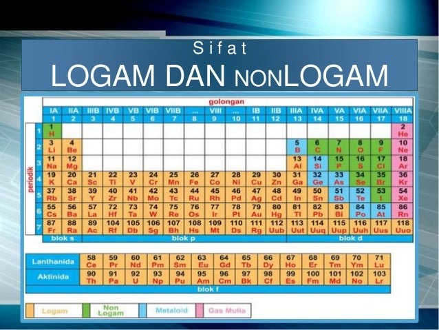 Kimia kelas x semester 1 perkembangan sistem periodik dan sifat keper 22 golongan unsur logbaesmi urtaz Images