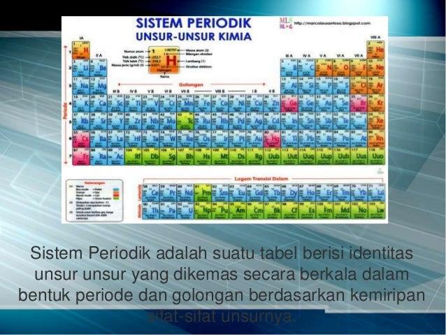 Kimia kelas x semester 1 perkembangan sistem periodik dan sifat keper sistem periodik adalah suatu tabel urtaz Images