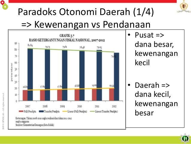 2009©BPMIGAS–Allrightsreserved Paradoks Otonomi Daerah (1/4) => Kewenangan vs Pendanaan • Pusat => dana besar, kewenangan ...