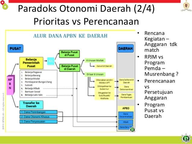 2009©BPMIGAS–Allrightsreserved Paradoks Otonomi Daerah (2/4) Prioritas vs Perencanaan • Rencana Kegiatan – Anggaran tdk ma...