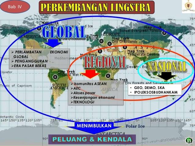 2009©BPMIGAS–Allrightsreserved  PERLAMBATAN EKONOMI GLOBAL  PENGANGGURAN ERA PASAR BEBAS  komunitas ASEAN AEC Akses ...