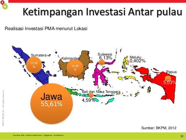 2009©BPMIGAS–Allrightsreserved 32 Ketimpangan Investasi Antar pulau 15,18 % 55,61% 13,06 % 5,03% 0,402% 4,59% 6,13% Sumate...
