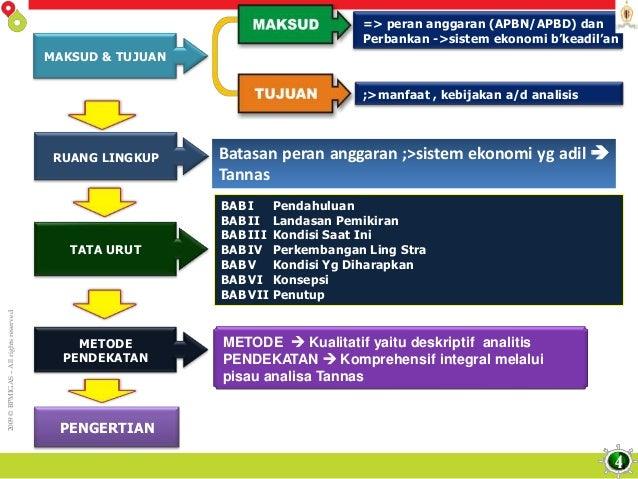 2009©BPMIGAS–Allrightsreserved => peran anggaran (APBN/APBD) dan Perbankan ->sistem ekonomi b'keadil'an ;>manfaat , kebija...