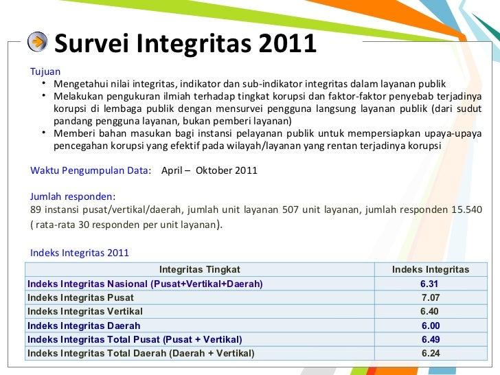 Survei Integritas 2011Tujuan       Mengetahui nilai integritas, indikator dan sub-indikator integritas dalam layanan publ...