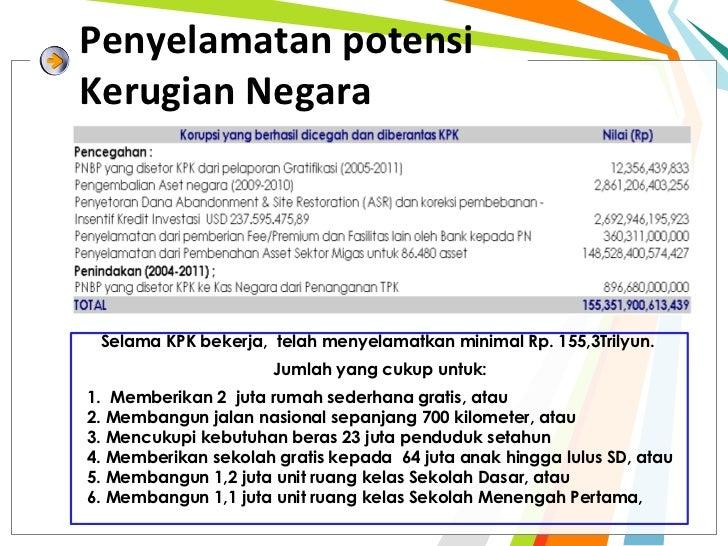 Penyelamatan potensiKerugian Negara Selama KPK bekerja, telah menyelamatkan minimal Rp. 155,3Trilyun.                     ...