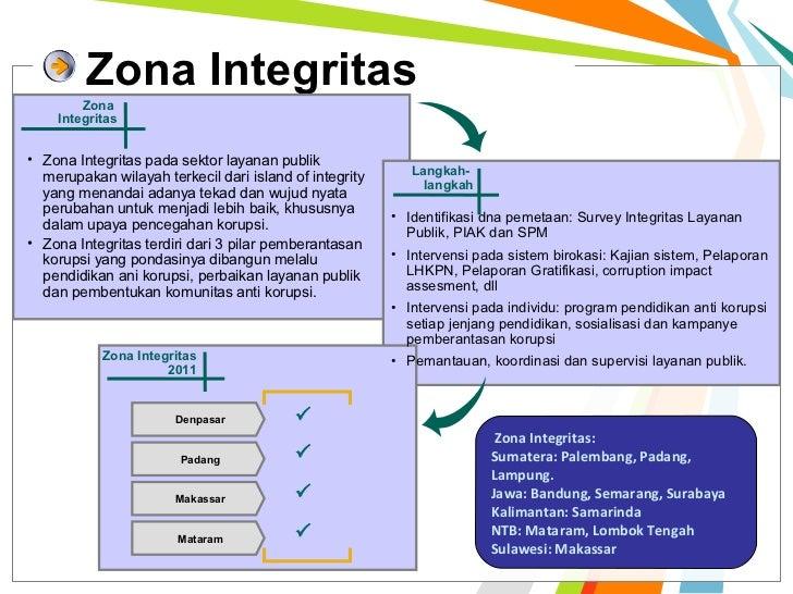 Zona Integritas        Zona    Integritas• Zona Integritas pada sektor layanan publik  merupakan wilayah terkecil dari isl...