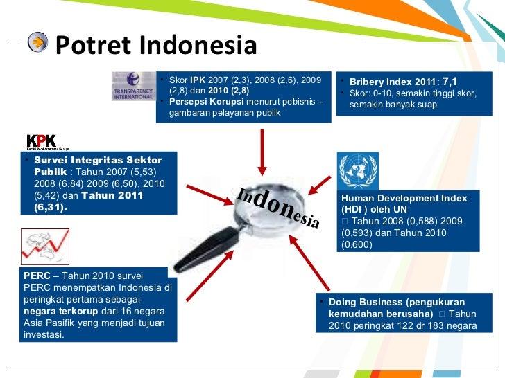 Potret Indonesia                              • Skor IPK 2007 (2,3), 2008 (2,6), 2009   • Bribery Index 2011: 7,1         ...