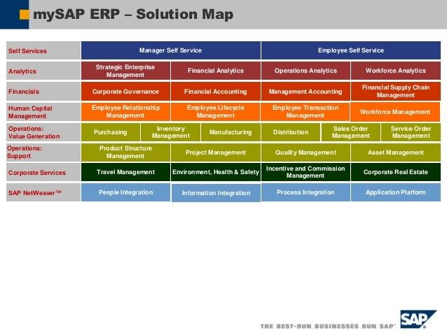 39 ASAP (Accelerated SAP)