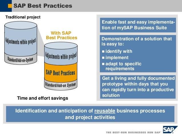 Implementasi SAP di Indonesia http://portal.bumn.go.id/posindonesia/#newsDetail-1