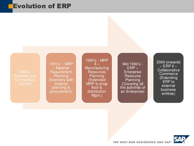 Evolution of ERP 1960's - Systems Just for Inventory Control 1970's - MRP – Material Requirement Planning (Inventory with ...
