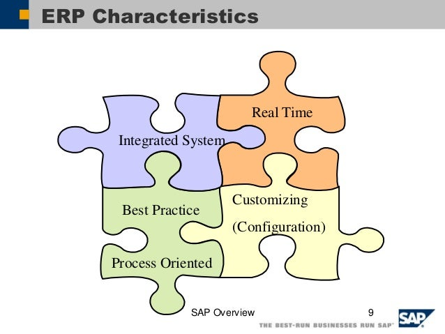 Why implement an ERP System?  To support business goals  Integrated, on-line, secure, self-service processes for busines...