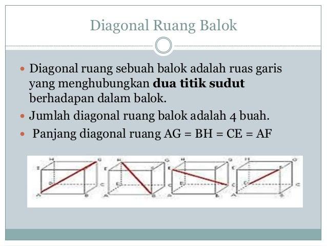 Matematika diagram balok 6 diagonal ruang balok ccuart Image collections