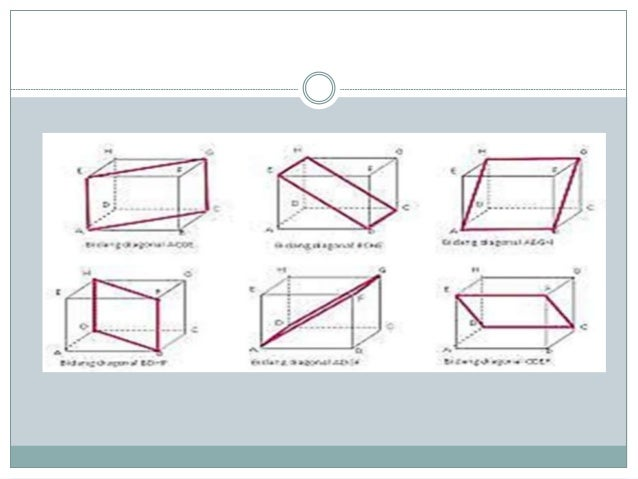 Matematika diagram balok 9 sifat bidang diagonal balok adalah ccuart Image collections