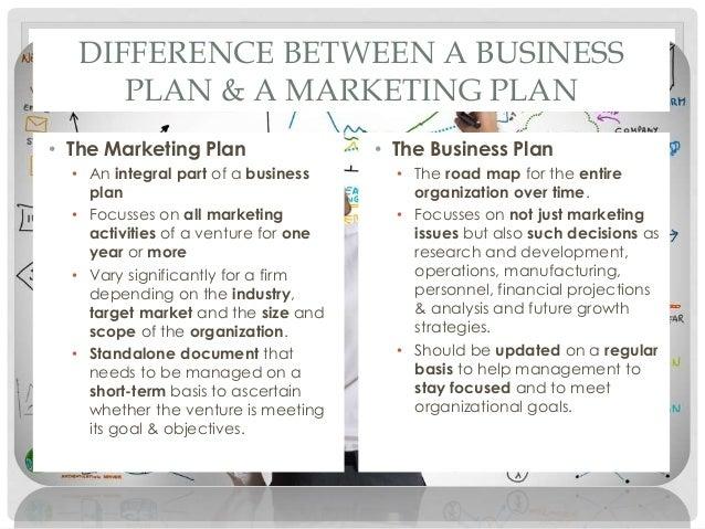 Business plan vs marketing plan