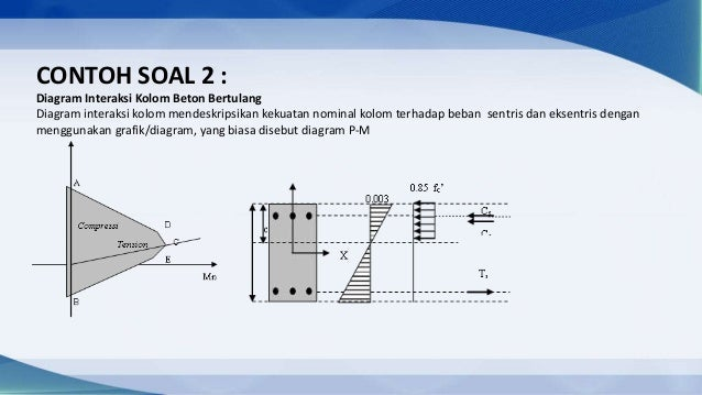 Presentasi method secant group 1 contoh soal ccuart Images