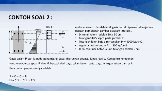Presentasi method secant group 1 13 ccuart Images