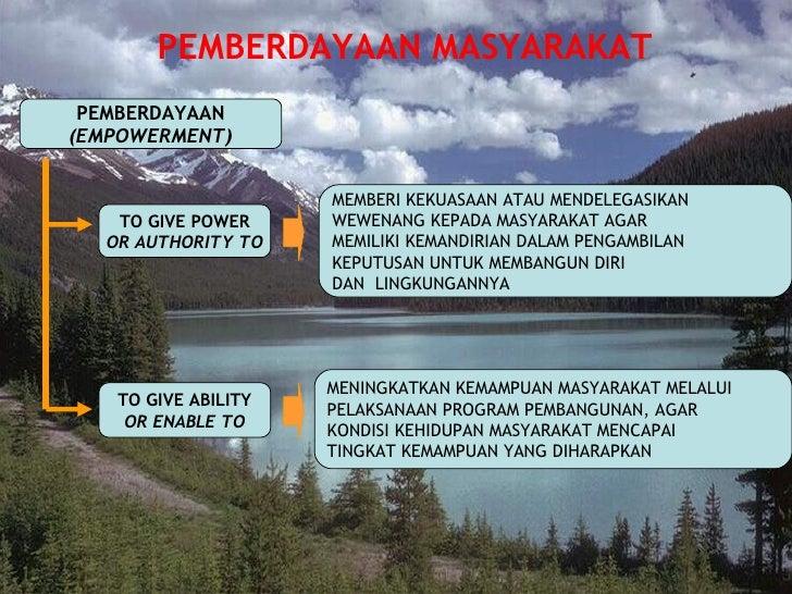 PEMBERDAYAAN MASYARAKAT PEMBERDAYAAN(EMPOWERMENT)                     MEMBERI KEKUASAAN ATAU MENDELEGASIKAN   TO GIVE POWE...