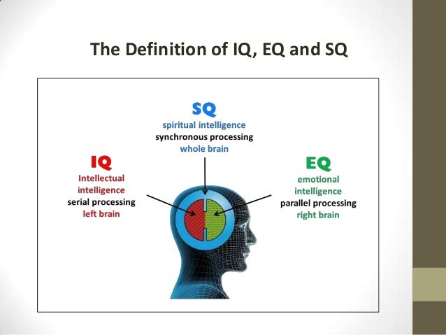relationship between eq and sq