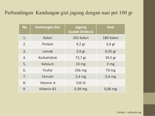 ☜☠☞ : apa makanan yang murah dan menyehatkan untuk makanan sehari - hari?