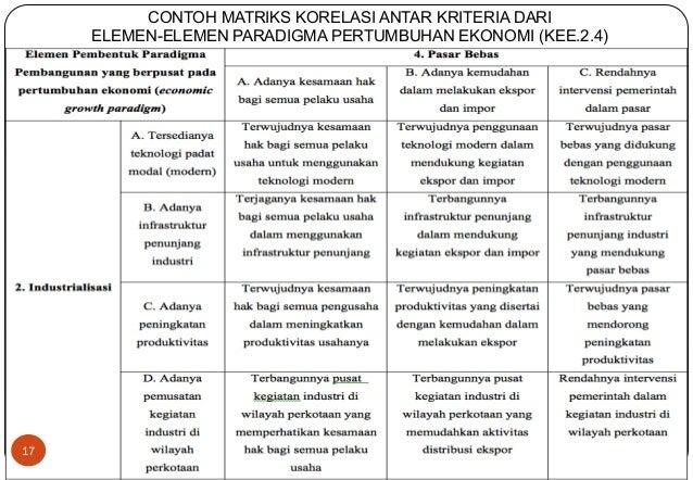 17  CONTOH MATRIKS KORELASI ANTAR KRITERIA DARI  ELEMEN-ELEMEN PARADIGMA PERTUMBUHAN EKONOMI (KEE.2.4)