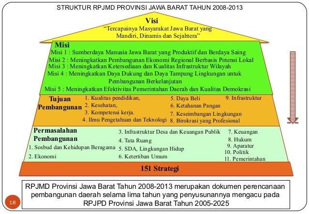 """18  STRUKTUR RPJMD PROVINSI JAWA BARAT TAHUN 2008-2013  """"Tercapainya Masyarakat Jawa Barat yang  Mandiri, Dinamis dan Seja..."""