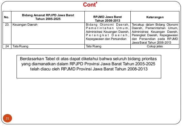 No. Bidang Amanat RPJPD Jawa Barat  21  Tahun 2005-2025  Cont'  RPJMD Jawa Barat  Tahun 2008-2013  Keterangan  23. Keuanga...