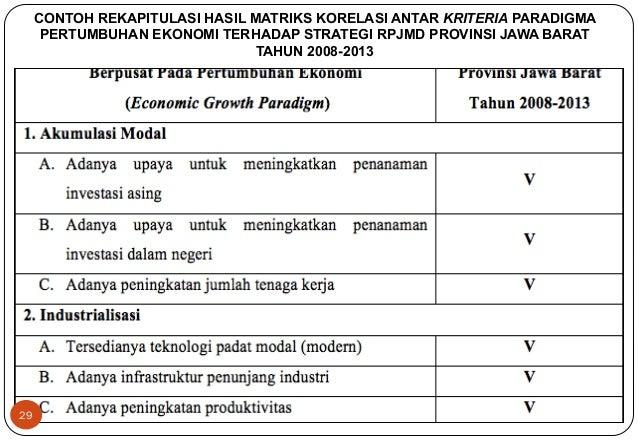29  CONTOH REKAPITULASI HASIL MATRIKS KORELASI ANTAR KRITERIA PARADIGMA  PERTUMBUHAN EKONOMI TERHADAP STRATEGI RPJMD PROVI...