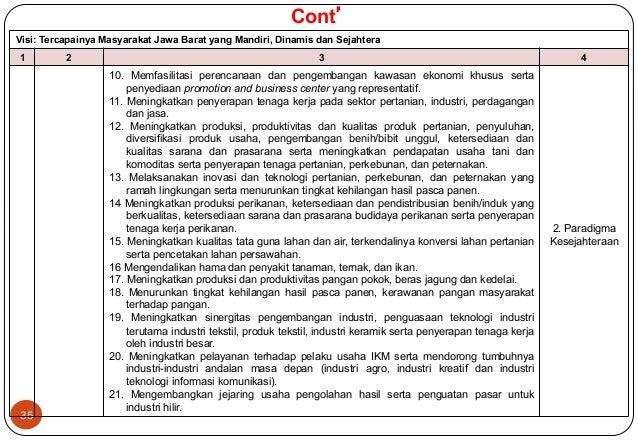 Visi: Tercapainya Masyarakat Jawa Barat yang Mandiri, Dinamis dan Sejahtera  1 2 3 4  35  10. Memfasilitasi perencanaan da...