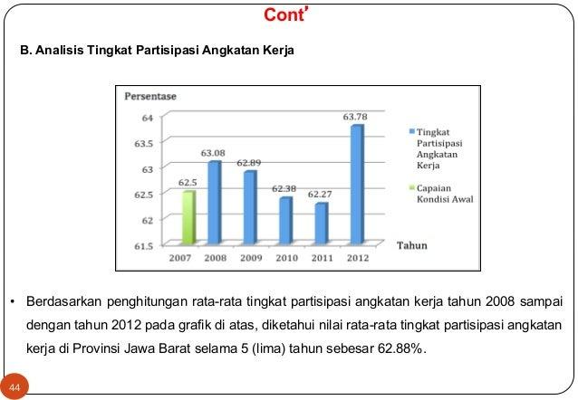 B. Analisis Tingkat Partisipasi Angkatan Kerja  44  Cont'  • Berdasarkan penghitungan rata-rata tingkat partisipasi angkat...
