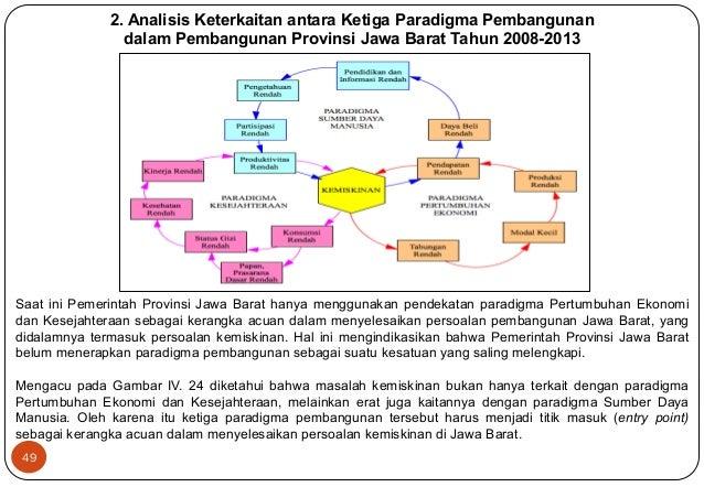 49  2. Analisis Keterkaitan antara Ketiga Paradigma Pembangunan  dalam Pembangunan Provinsi Jawa Barat Tahun 2008-2013  Sa...