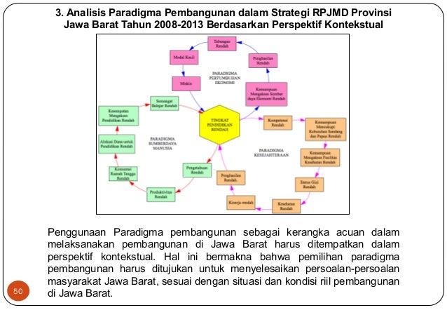 50  3. Analisis Paradigma Pembangunan dalam Strategi RPJMD Provinsi  Jawa Barat Tahun 2008-2013 Berdasarkan Perspektif Kon...
