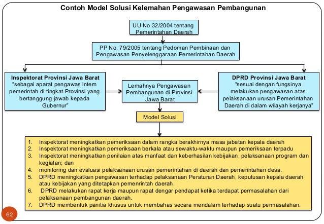 62  Contoh Model Solusi Kelemahan Pengawasan Pembangunan  UU No.32/2004 tentang  Pemerintahan Daerah  PP No. 79/2005 tenta...