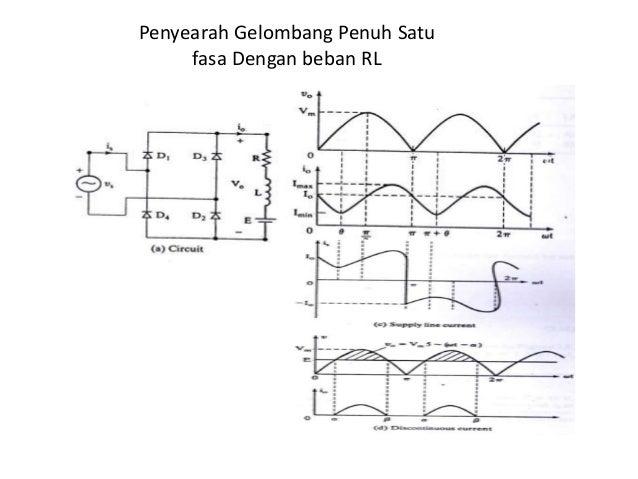 presentasi rangkaian dioda penyearah